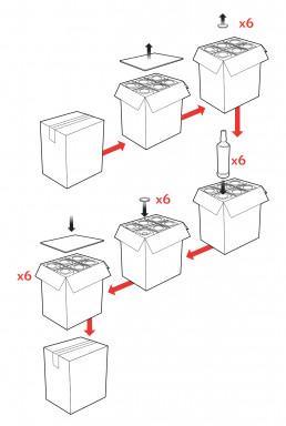 пакетиране-на-продукти