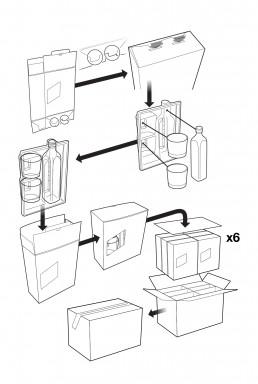 опаковане-и-пакетиране